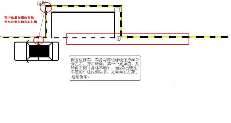 侧方停车小图讲解_科目二